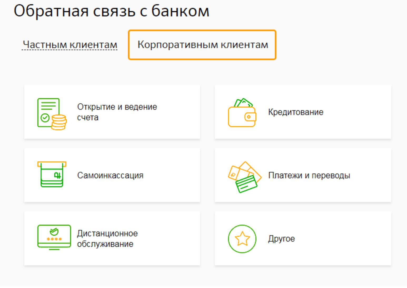 Телефон техподдержки сбербанк бизнес онлайн